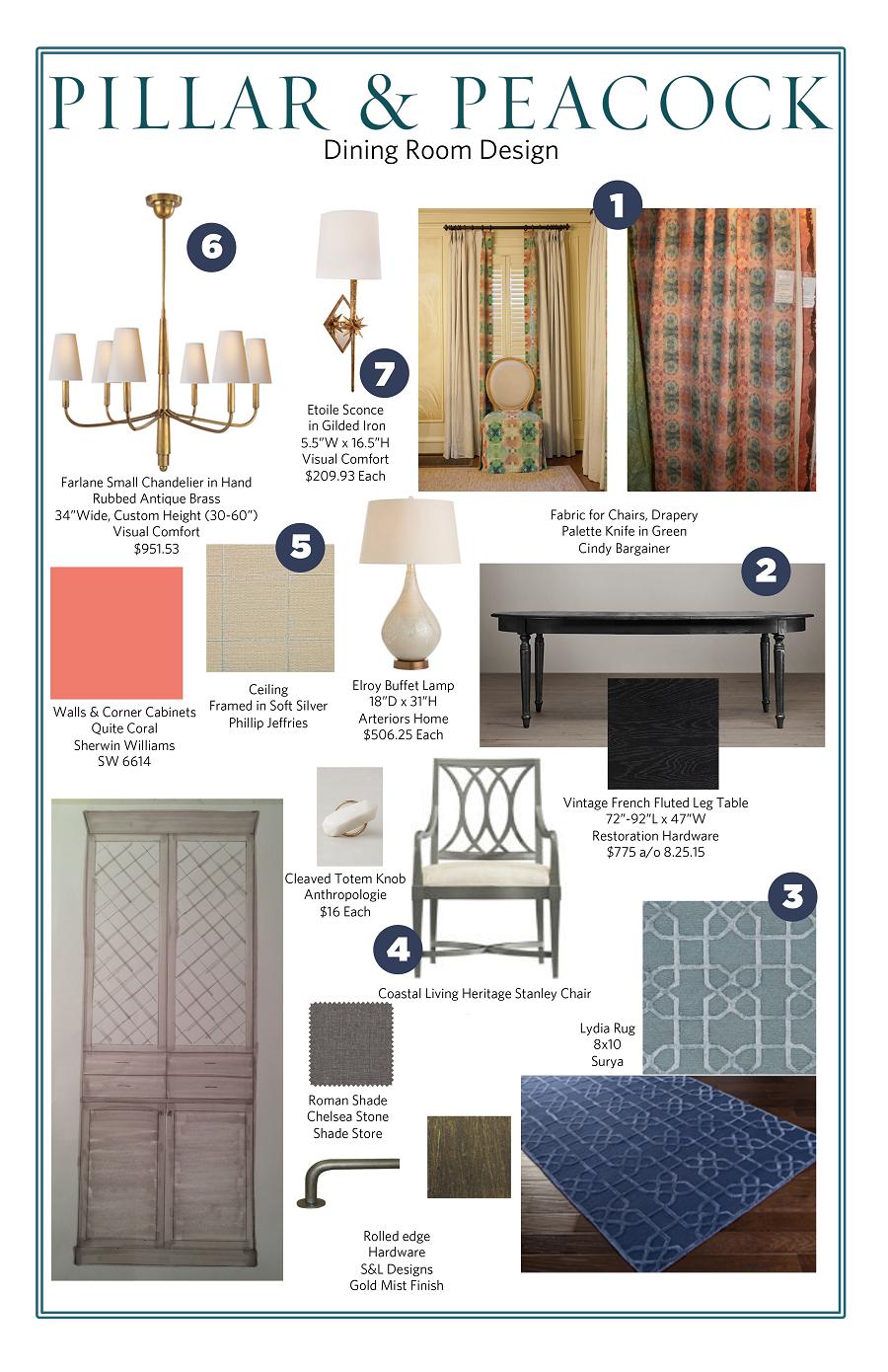 Work-in-Progress: Living Room/Dining Room/Entry Edition - Pillar ...
